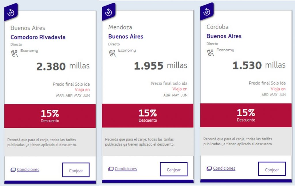 Latam Pass Shell Millas Promocion 2019 Marzo D