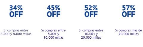 Latam Pass Argentina Millas Viajar Gratis Previa Hot Sale 3