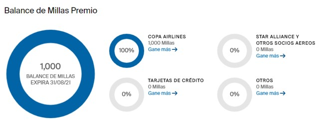 Copa Airlines Connect Miles Millas Gratis 4
