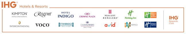 IGH InterContinental Group Hotels Millas Puntos Rewards 1
